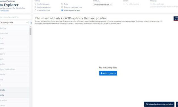 La Universidad de Oxford no confía en los datos de COVID-19 que informa el Gobierno argentino